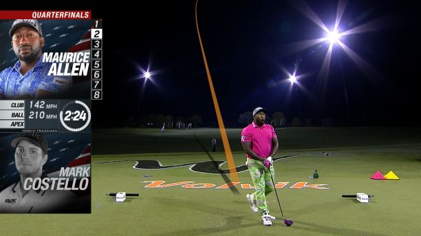 Top 5 Drives: 2018 World Long Drive Championship